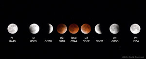 Lunar eclipse of 14-15 April 2014.