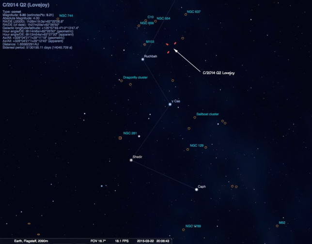 """Sky map for locating Comet Lovejoy (03/22/2015) using the free and open source <a href=""""http://www.stellarium.org"""" target=""""_blank"""">Stellarium</a> planetarium software."""