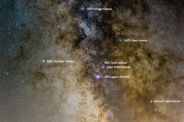 Milky Way with Messier Objects.