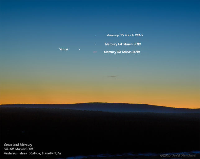 Venus and Mercury in the evening sky.