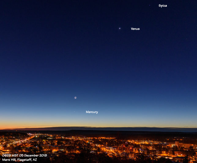 Morning twilight with Mercury, Venus, Spica, and the Moon (0629 MST 05 December 2018).