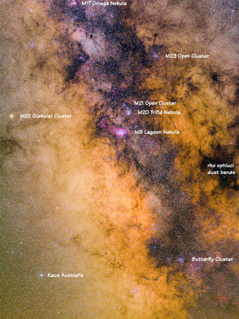 Milky Way with annotations.