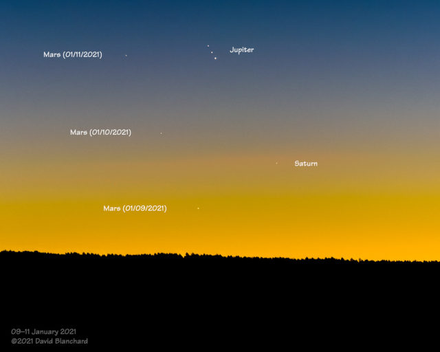 Mercury, Jupiter, and Saturn in the evening sky.