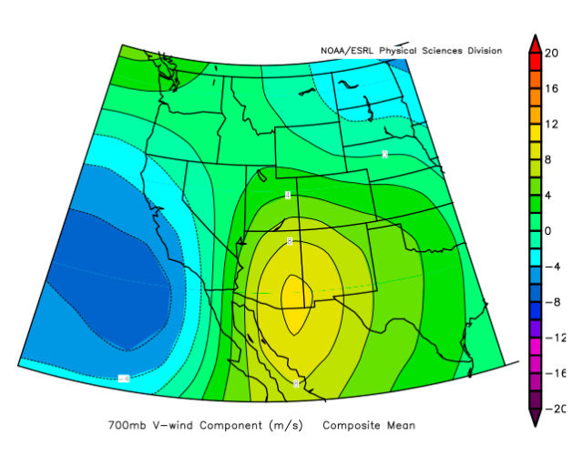 Composite 700-mb v-component of the wind field.